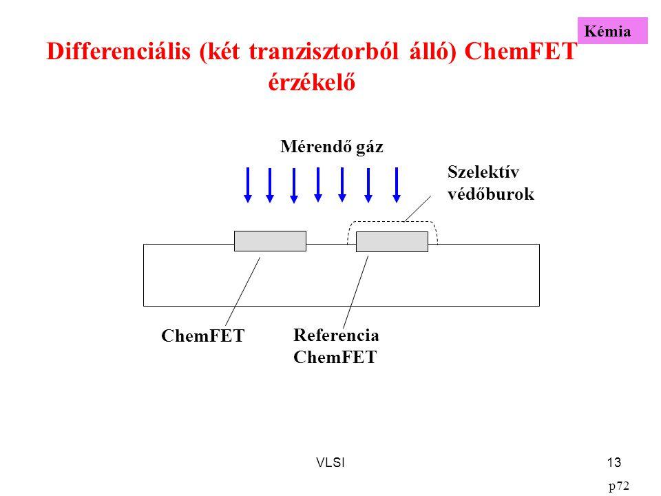 VLSI13 Differenciális (két tranzisztorból álló) ChemFET érzékelő p72 Referencia ChemFET Szelektív védőburok Mérendő gáz Kémia