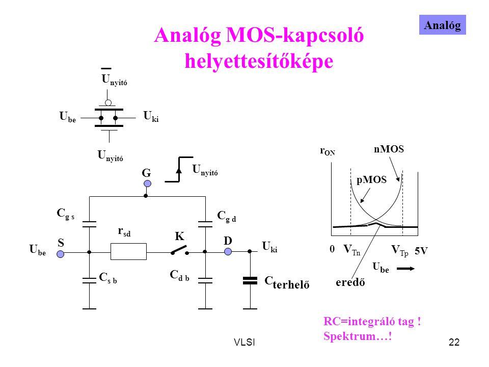 VLSI22 Analóg MOS-kapcsoló helyettesítőképe C g s S D K r sd U be C g d C d b C s b G C U ki 0 5V V Tn V Tp nMOS pMOS r ON U be Analóg U be U ki U nyitó terhelő RC=integráló tag .