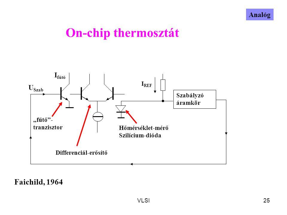"""VLSI25 On-chip thermosztát I REF U Szab Hőmérséklet-mérő Szilícium-dióda """"fűtő - tranzisztor I fűtő Differenciál-erősítő Szabályzó áramkör Faichild, 1964 Analóg"""
