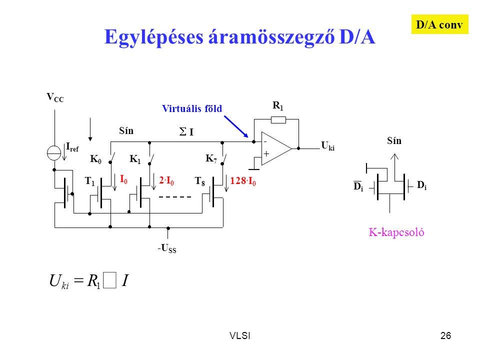 VLSI26 Egylépéses áramösszegző D/A DiDi DiDi 128. I 0 T8T8 T1T1 I ref  I I K7K7 I0I0 K0K0 K1K1 2.I02.I0 V CC R1R1 - + U ki   IRU ki1 -U SS K-kapcs