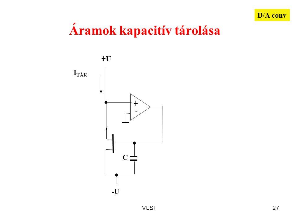 VLSI27 Áramok kapacitív tárolása + - C I TÁR +U -U D/A conv