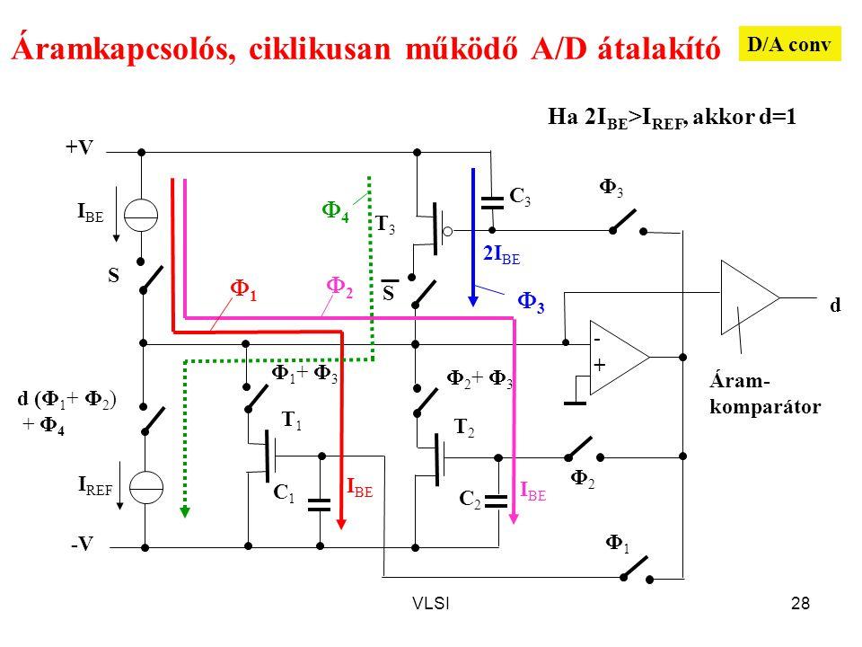 VLSI28 Áramkapcsolós, ciklikusan működő A/D átalakító d D/A conv