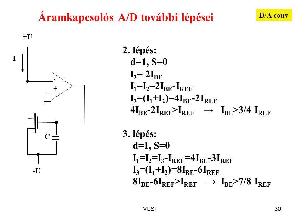 VLSI30 Áramkapcsolós A/D további lépései - + C I 2. lépés: d=1, S=0 I 3 = 2I BE I 1 =I 2 =2I BE -I REF I 3 =(I 1 +I 2 )=4I BE -2I REF 4I BE -2I REF >I