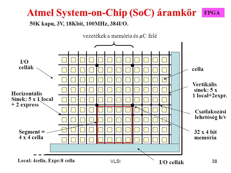 VLSI38 Atmel System-on-Chip (SoC) áramkör cella I/O cellák Horizontális Sínek: 5 x 1 local + 2 express Vertikális sínek: 5 x 1 local+2expr.