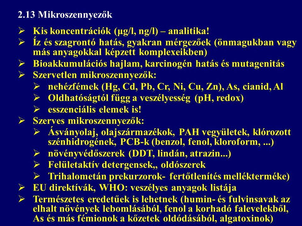 2.13 Mikroszennyezők  Kis koncentrációk (μg/l, ng/l) – analitika!  Íz és szagrontó hatás, gyakran mérgezőek (önmagukban vagy más anyagokkal képzett