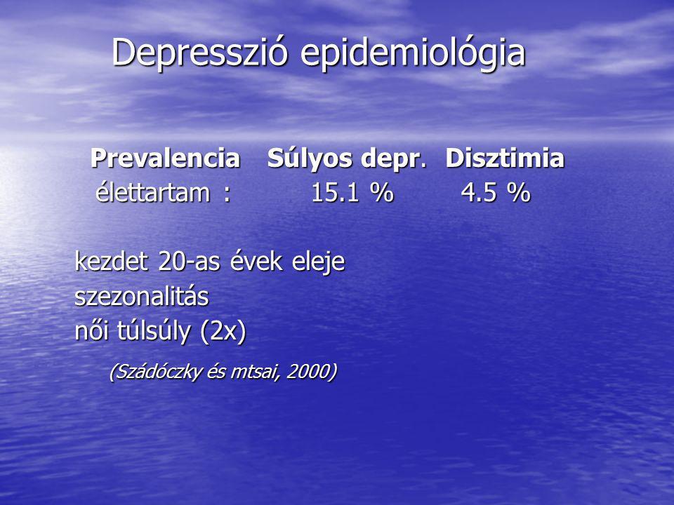 Depresszió epidemiológia Prevalencia Súlyos depr.Disztimia Prevalencia Súlyos depr.
