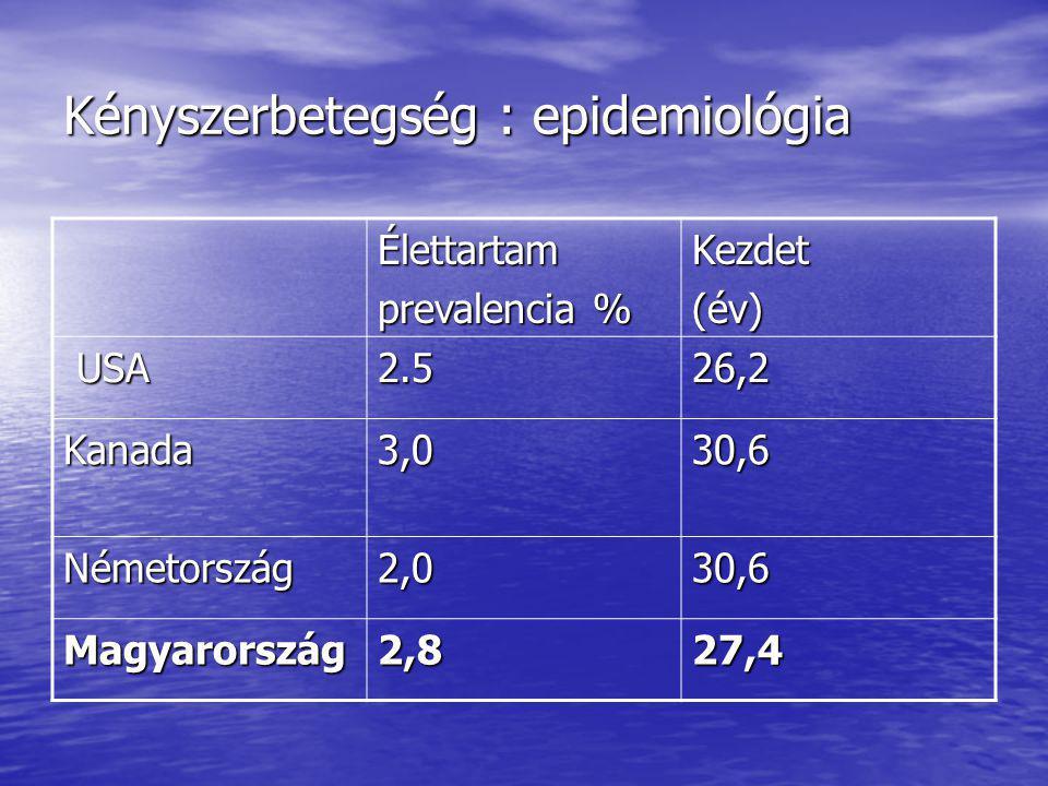 Kényszerbetegség : epidemiológia Élettartam prevalencia % Kezdet(év) USA USA2.526,2 Kanada3,030,6 Németország2,030,6 Magyarország2,827,4