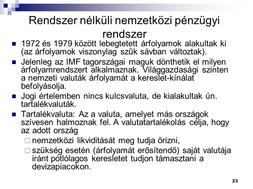 23 Rendszer nélküli nemzetközi pénzügyi rendszer 1972 és 1979 között lebegtetett árfolyamok alakultak ki (az árfolyamok viszonylag szűk sávban változt