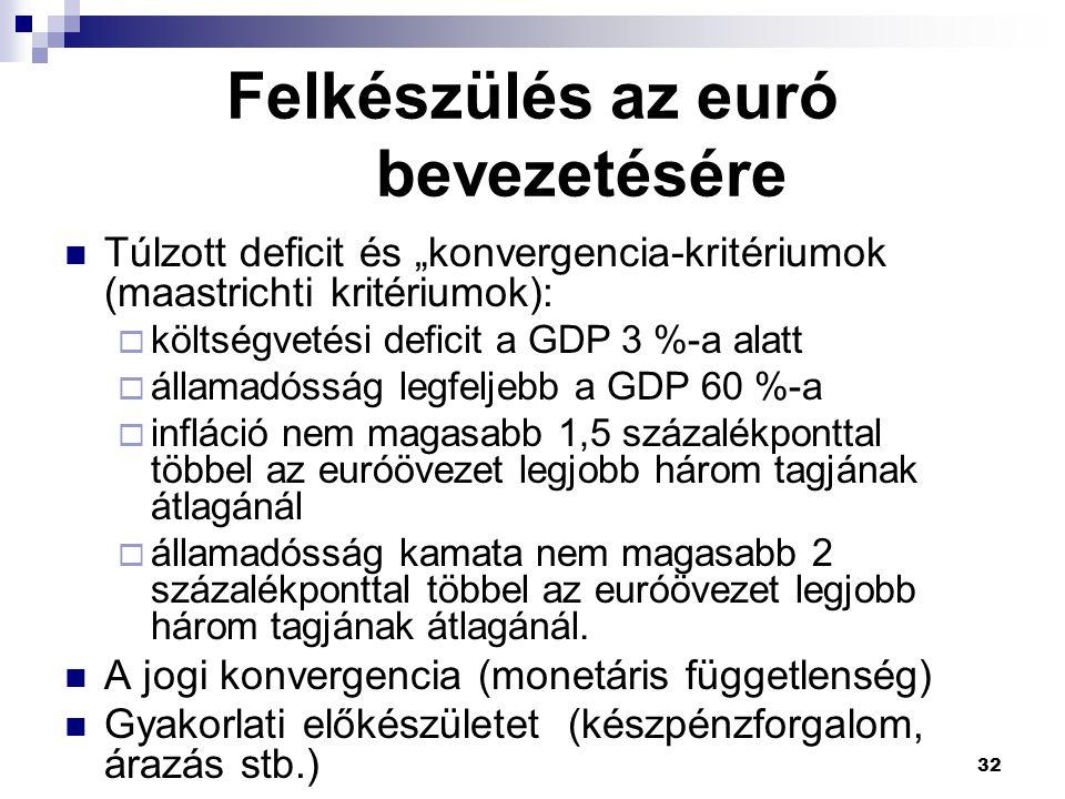 """32 Felkészülés az euró bevezetésére Túlzott deficit és """"konvergencia-kritériumok (maastrichti kritériumok):  költségvetési deficit a GDP 3 %-a alatt"""