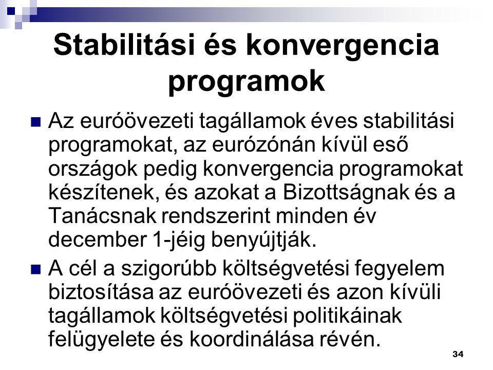 34 Stabilitási és konvergencia programok Az euróövezeti tagállamok éves stabilitási programokat, az eurózónán kívül eső országok pedig konvergencia pr