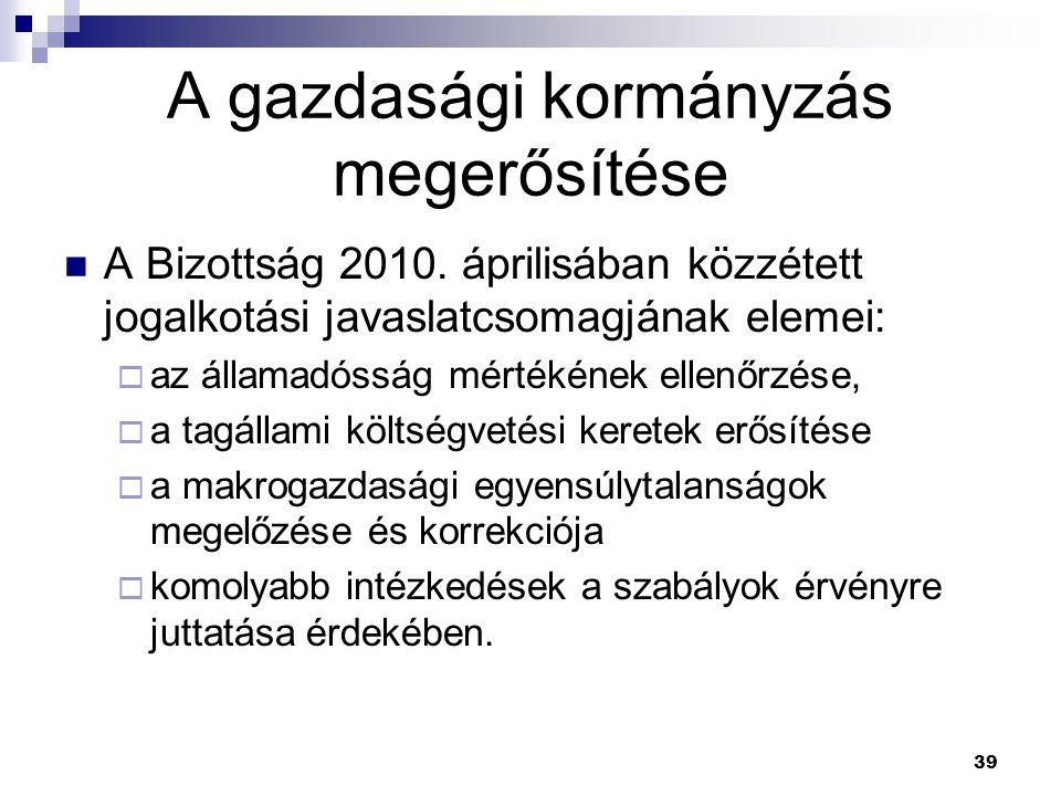 39 A gazdasági kormányzás megerősítése A Bizottság 2010. áprilisában közzétett jogalkotási javaslatcsomagjának elemei:  az államadósság mértékének el