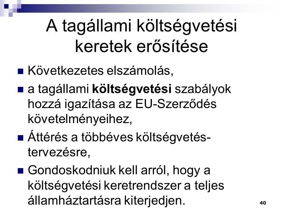 40 A tagállami költségvetési keretek erősítése Következetes elszámolás, a tagállami költségvetési szabályok hozzá igazítása az EU-Szerződés követelmén