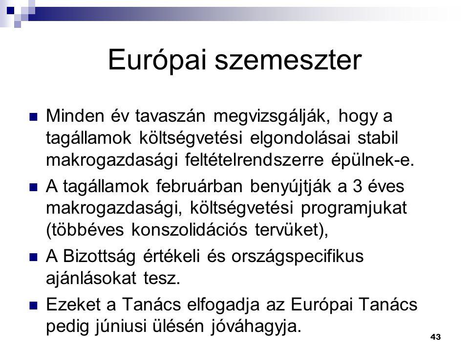 43 Európai szemeszter Minden év tavaszán megvizsgálják, hogy a tagállamok költségvetési elgondolásai stabil makrogazdasági feltételrendszerre épülnek-
