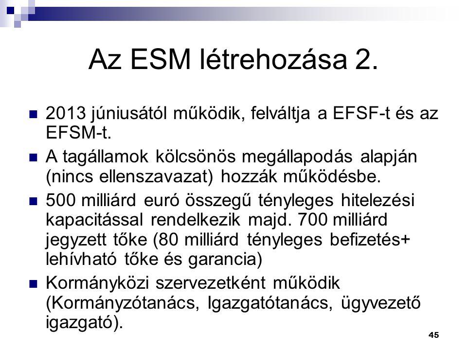 45 Az ESM létrehozása 2. 2013 júniusától működik, felváltja a EFSF-t és az EFSM-t. A tagállamok kölcsönös megállapodás alapján (nincs ellenszavazat) h