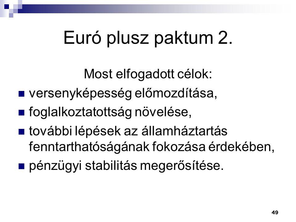 49 Euró plusz paktum 2. Most elfogadott célok: versenyképesség előmozdítása, foglalkoztatottság növelése, további lépések az államháztartás fenntartha