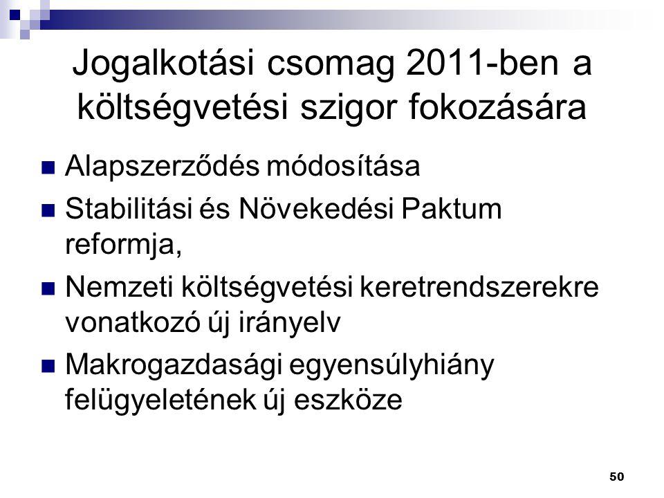 50 Jogalkotási csomag 2011-ben a költségvetési szigor fokozására Alapszerződés módosítása Stabilitási és Növekedési Paktum reformja, Nemzeti költségve