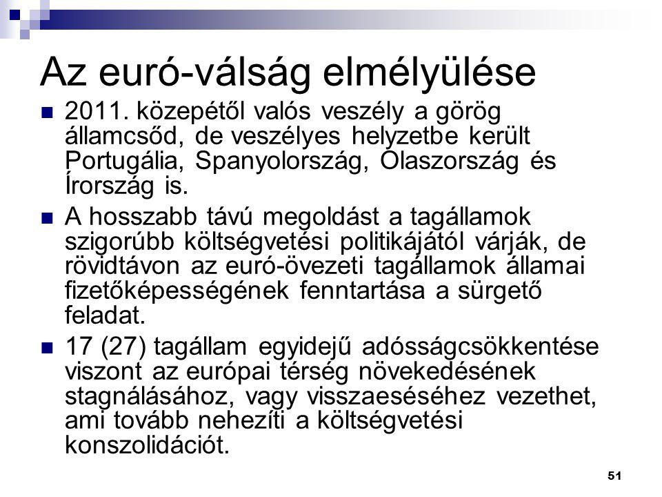 51 Az euró-válság elmélyülése 2011. közepétől valós veszély a görög államcsőd, de veszélyes helyzetbe került Portugália, Spanyolország, Olaszország és