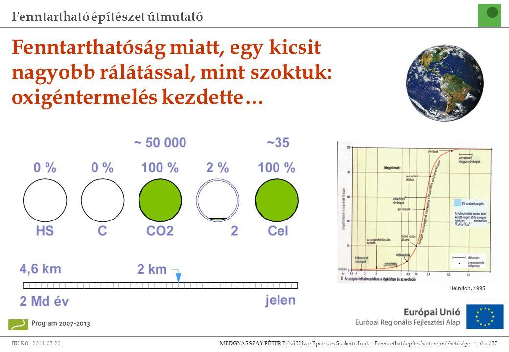 Fenntartható építészet útmutató BU Kft - 2014.05.