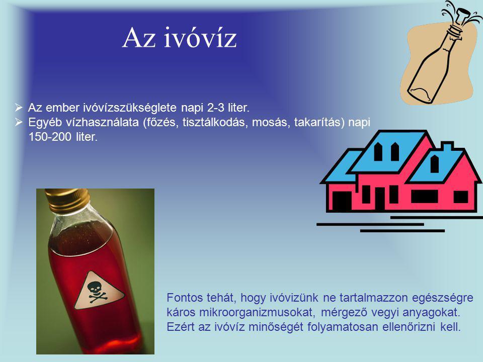 Az ivóvíz  Az ember ivóvízszükséglete napi 2-3 liter.