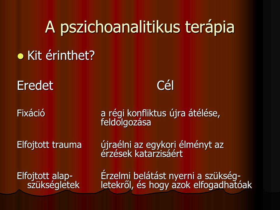 A pszichoanalitikus terápia Kit érinthet? Kit érinthet? EredetCél Fixációa régi konfliktus újra átélése, feldolgozása Elfojtott traumaújraélni az egyk