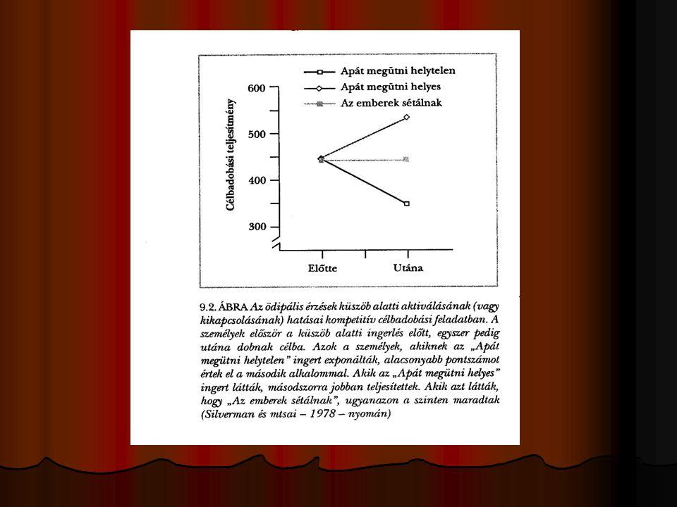 Az elhárító mechanizmusok tudományos helyzete Elfojtás kísérleti vizsgálata Elfojtás kísérleti vizsgálata 1.