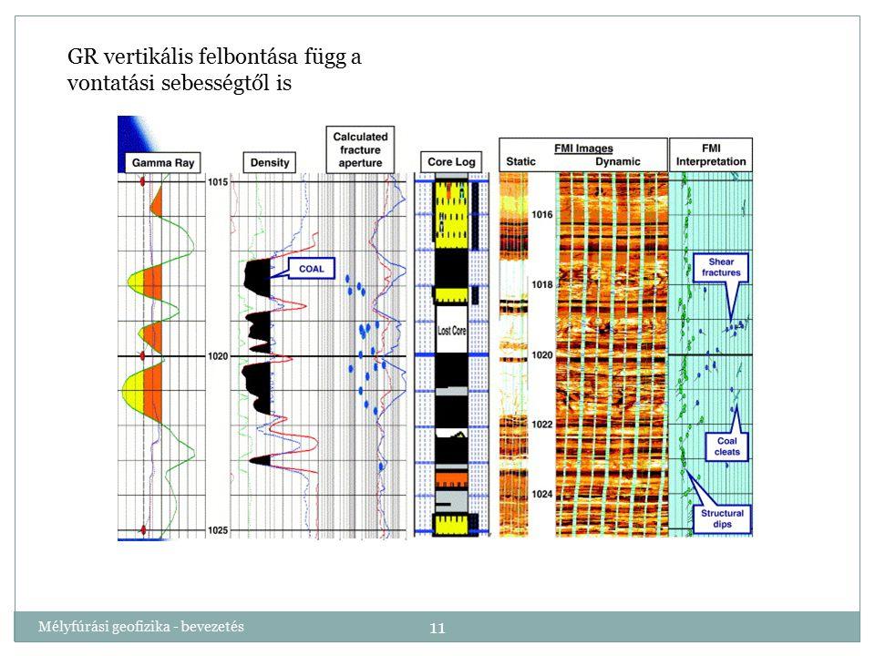 Mélyfúrási geofizika - bevezetés 11 GR vertikális felbontása függ a vontatási sebességtől is