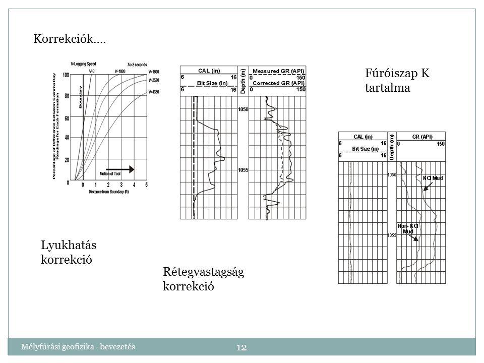 Mélyfúrási geofizika - bevezetés 12 Korrekciók…. Lyukhatás korrekció Rétegvastagság korrekció Fúróiszap K tartalma