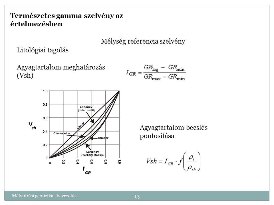 Mélyfúrási geofizika - bevezetés 13 Természetes gamma szelvény az értelmezésben Litológiai tagolás Agyagtartalom meghatározás (Vsh) Mélység referencia