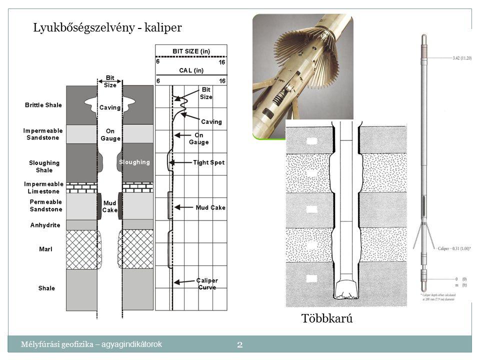 Mélyfúrási geofizika - bevezetés 3 Lyukbőségszelvény - kaliper