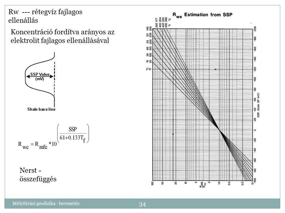 Mélyfúrási geofizika - bevezetés 34 Rw --- rétegvíz fajlagos ellenállás Koncentráció fordítva arányos az elektrolit fajlagos ellenállásával Nerst - ös