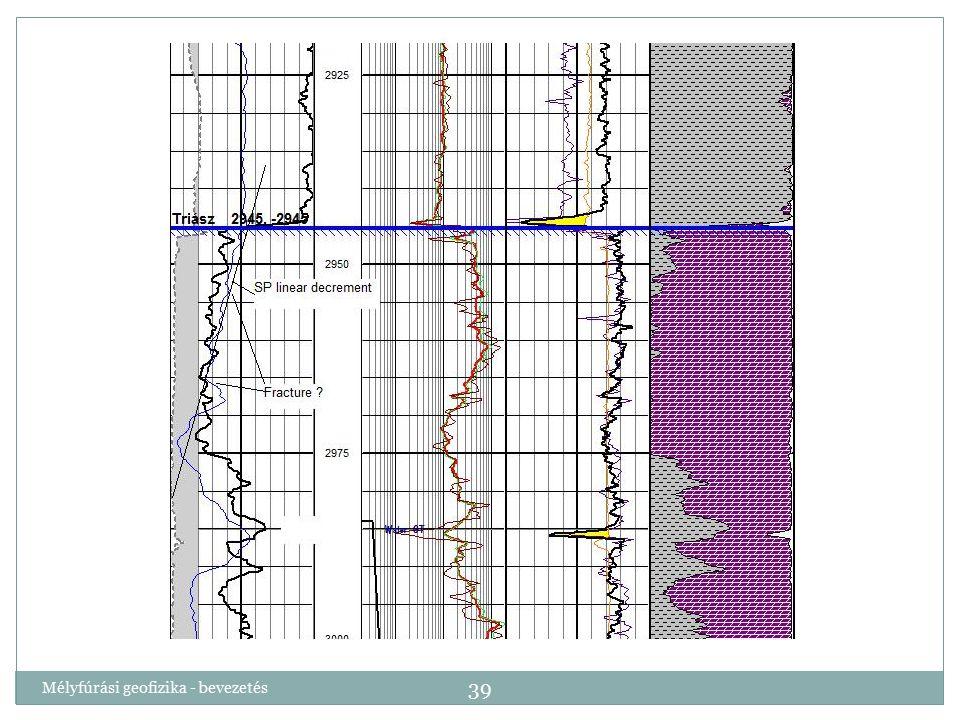Mélyfúrási geofizika - bevezetés 39