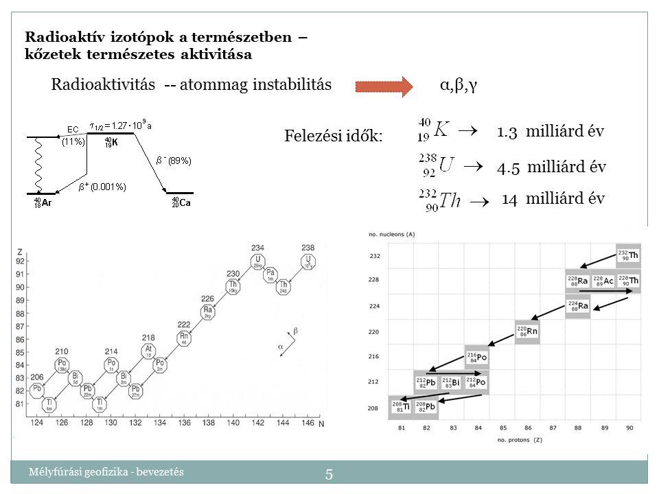 Mélyfúrási geofizika - bevezetés 5 Radioaktív izotópok a természetben – kőzetek természetes aktivitása Radioaktivitás -- atommag instabilitásα,β,γα,β,