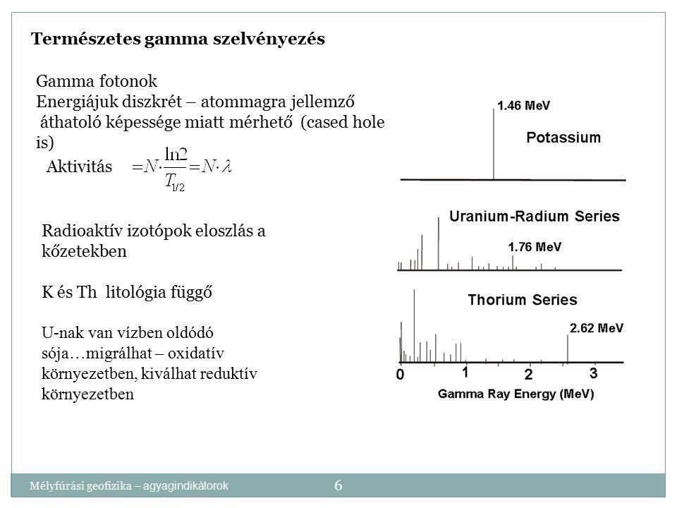 Mélyfúrási geofizika – agyagindikátorok 6 Természetes gamma szelvényezés Gamma fotonok Energiájuk diszkrét – atommagra jellemző áthatoló képessége mia