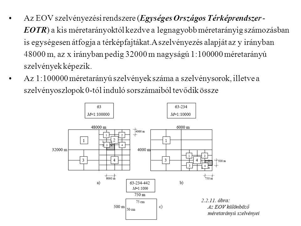 Az EOV szelvényezési rendszere (Egységes Országos Térképrendszer - EOTR) a kis méretarányoktól kezdve a legnagyobb méretarányig számozásban is egysége
