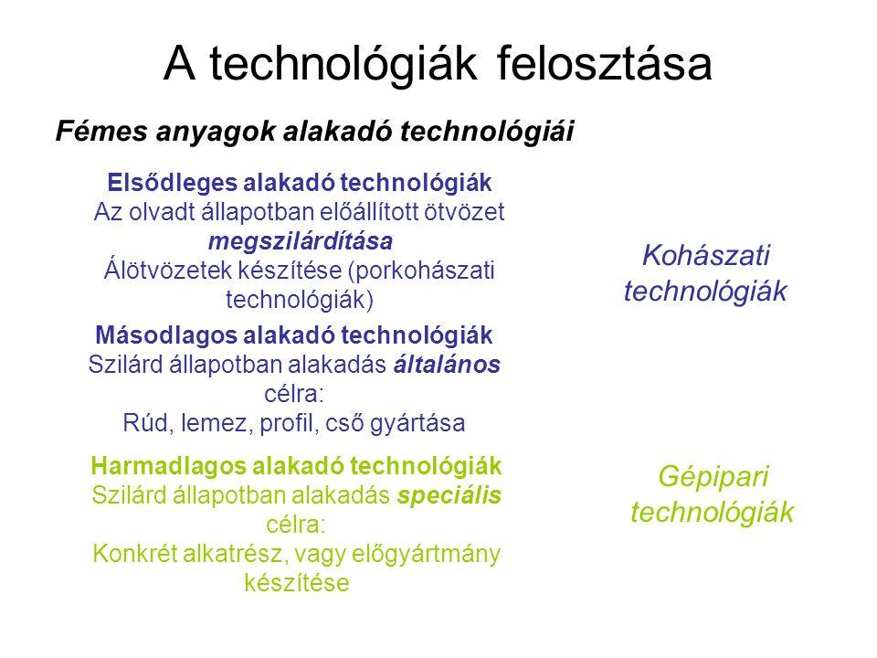 A technológiák felosztása Fémes anyagok alakadó technológiái Elsődleges alakadó technológiák Az olvadt állapotban előállított ötvözet megszilárdítása Álötvözetek készítése (porkohászati technológiák) Másodlagos alakadó technológiák Szilárd állapotban alakadás általános célra: Rúd, lemez, profil, cső gyártása Harmadlagos alakadó technológiák Szilárd állapotban alakadás speciális célra: Konkrét alkatrész, vagy előgyártmány készítése Kohászati technológiák Gépipari technológiák