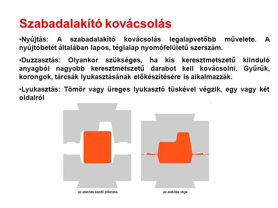 Szabadalakító kovácsolás Nyújtás: A szabadalakító kovácsolás legalapvetőbb művelete. A nyújtóbetét általában lapos, téglalap nyomófelületű szerszám. D