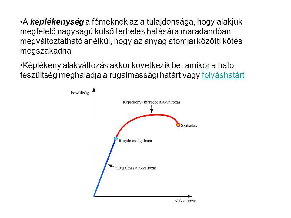 Forrás: TM1 A folyás feltétele képlékeny alakváltozás során a térfogat állandó, az anyag összenyomhatatlan az előző tételből bármely három kölcsönösen merőleges irányban mért valódi nyúlásra igaz az alábbi összefüggés: φ x + φ y + φ z = 0 A képlékeny alakváltozás bekövetkezését leíró összefüggések bármely folyási feltétel tkp.