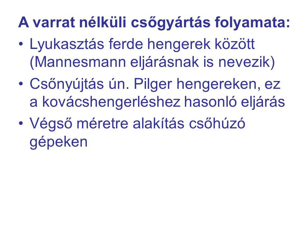 A varrat nélküli csőgyártás folyamata: Lyukasztás ferde hengerek között (Mannesmann eljárásnak is nevezik) Csőnyújtás ún. Pilger hengereken, ez a ková