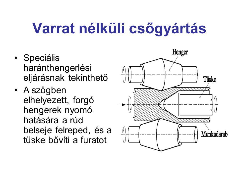 Varrat nélküli csőgyártás Speciális haránthengerlési eljárásnak tekinthető A szögben elhelyezett, forgó hengerek nyomó hatására a rúd belseje felreped, és a tüske bővíti a furatot