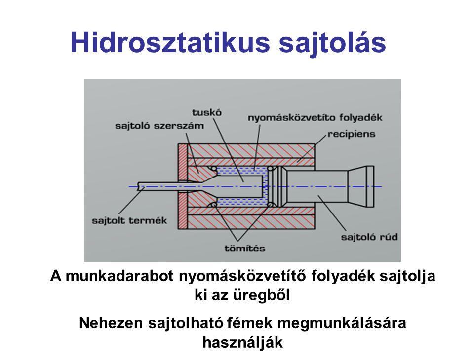Hidrosztatikus sajtolás A munkadarabot nyomásközvetítő folyadék sajtolja ki az üregből Nehezen sajtolható fémek megmunkálására használják