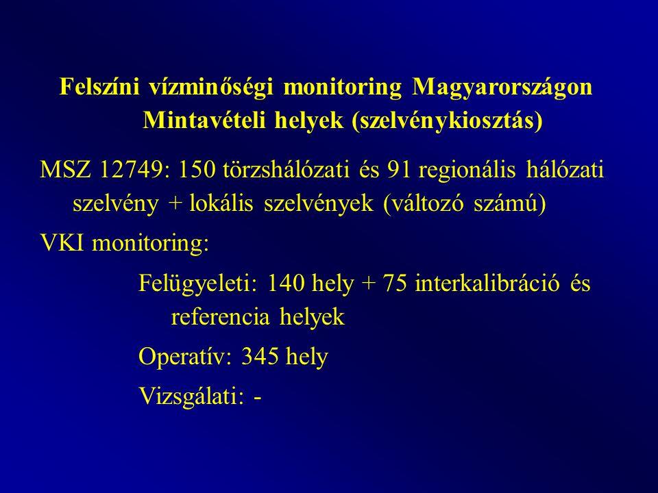 Felszíni vízminőségi monitoring Magyarországon Mintavételi helyek (szelvénykiosztás) MSZ 12749: 150 törzshálózati és 91 regionális hálózati szelvény + lokális szelvények (változó számú) VKI monitoring: Felügyeleti: 140 hely + 75 interkalibráció és referencia helyek Operatív: 345 hely Vizsgálati: -