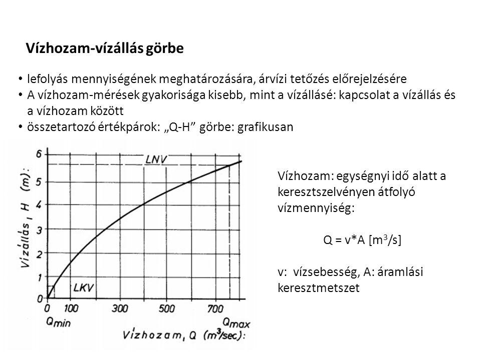 """Vízhozam-vízállás görbe Vízhozam: egységnyi idő alatt a keresztszelvényen átfolyó vízmennyiség: Q = v*A [m 3 /s] v: vízsebesség, A: áramlási keresztmetszet lefolyás mennyiségének meghatározására, árvízi tetőzés előrejelzésére A vízhozam-mérések gyakorisága kisebb, mint a vízállásé: kapcsolat a vízállás és a vízhozam között összetartozó értékpárok: """"Q-H görbe: grafikusan"""