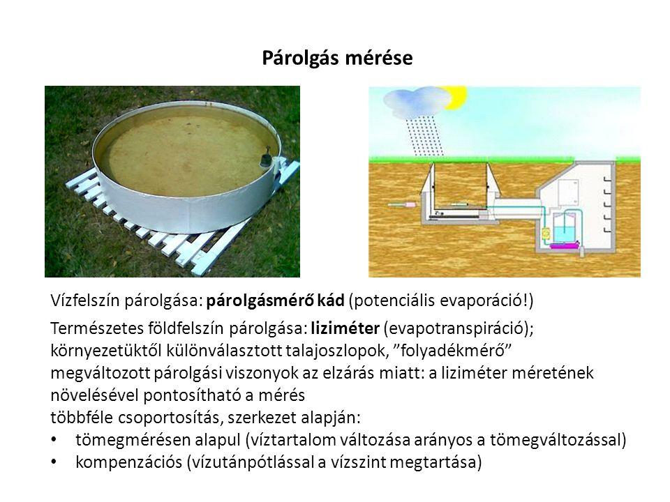 Párolgás mérése Vízfelszín párolgása: párolgásmérő kád (potenciális evaporáció!) Természetes földfelszín párolgása: liziméter (evapotranspiráció); környezetüktől különválasztott talajoszlopok, folyadékmérő megváltozott párolgási viszonyok az elzárás miatt: a liziméter méretének növelésével pontosítható a mérés többféle csoportosítás, szerkezet alapján: tömegmérésen alapul (víztartalom változása arányos a tömegváltozással) kompenzációs (vízutánpótlással a vízszint megtartása)