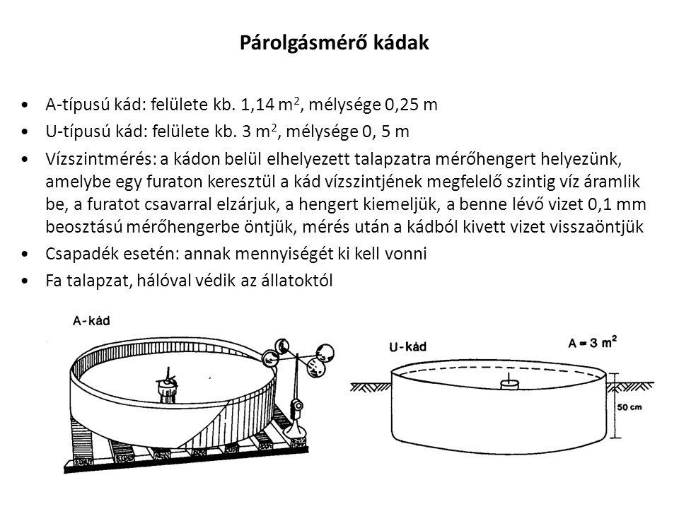 Párolgásmérő kádak A-típusú kád: felülete kb.1,14 m 2, mélysége 0,25 m U-típusú kád: felülete kb.