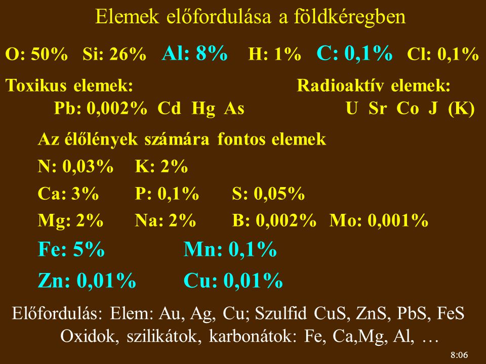 8:06 Az élőlények számára fontos elemek N: 0,03%K: 2% Ca: 3%P: 0,1%S: 0,05% Mg: 2%Na: 2%B: 0,002%Mo: 0,001% Fe: 5%Mn: 0,1% Zn: 0,01%Cu: 0,01% O: 50% Si: 26% Al: 8% H: 1% C: 0,1% Cl: 0,1% Toxikus elemek:Radioaktív elemek: Pb: 0,002% Cd Hg AsU Sr Co J (K) Elemek előfordulása a földkéregben Előfordulás: Elem: Au, Ag, Cu; Szulfid CuS, ZnS, PbS, FeS Oxidok, szilikátok, karbonátok: Fe, Ca,Mg, Al, …