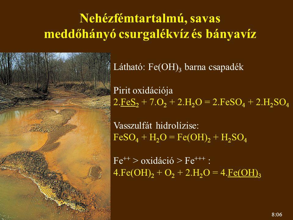 8:06 Látható: Fe(OH) 3 barna csapadék Pirit oxidációja 2.FeS 2 + 7.O 2 + 2.H 2 O = 2.FeSO 4 + 2.H 2 SO 4 Vasszulfát hidrolízise: FeSO 4 + H 2 O = Fe(OH) 2 + H 2 SO 4 Fe ++ > oxidáció > Fe +++ : 4.Fe(OH) 2 + O 2 + 2.H 2 O = 4.Fe(OH) 3 Nehézfémtartalmú, savas meddőhányó csurgalékvíz és bányavíz