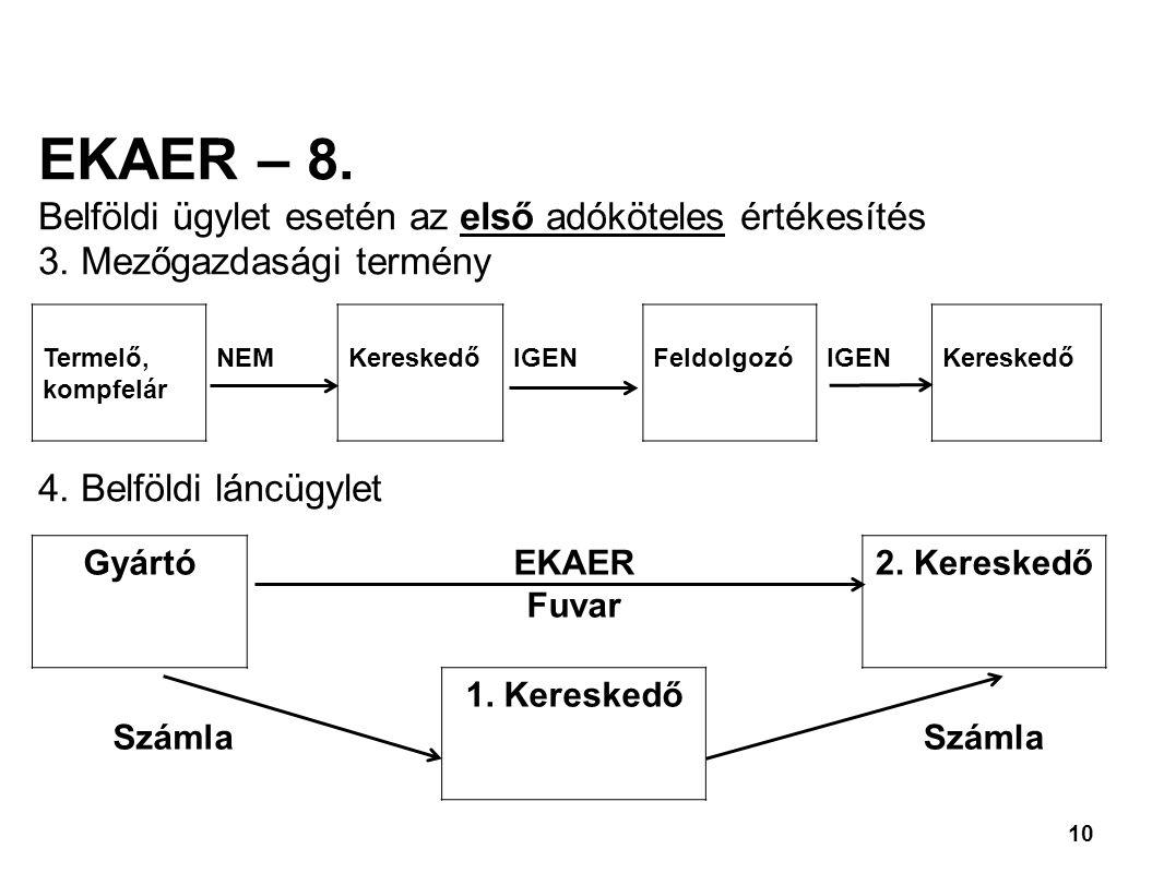 10 EKAER – 8.Belföldi ügylet esetén az első adóköteles értékesítés 3.