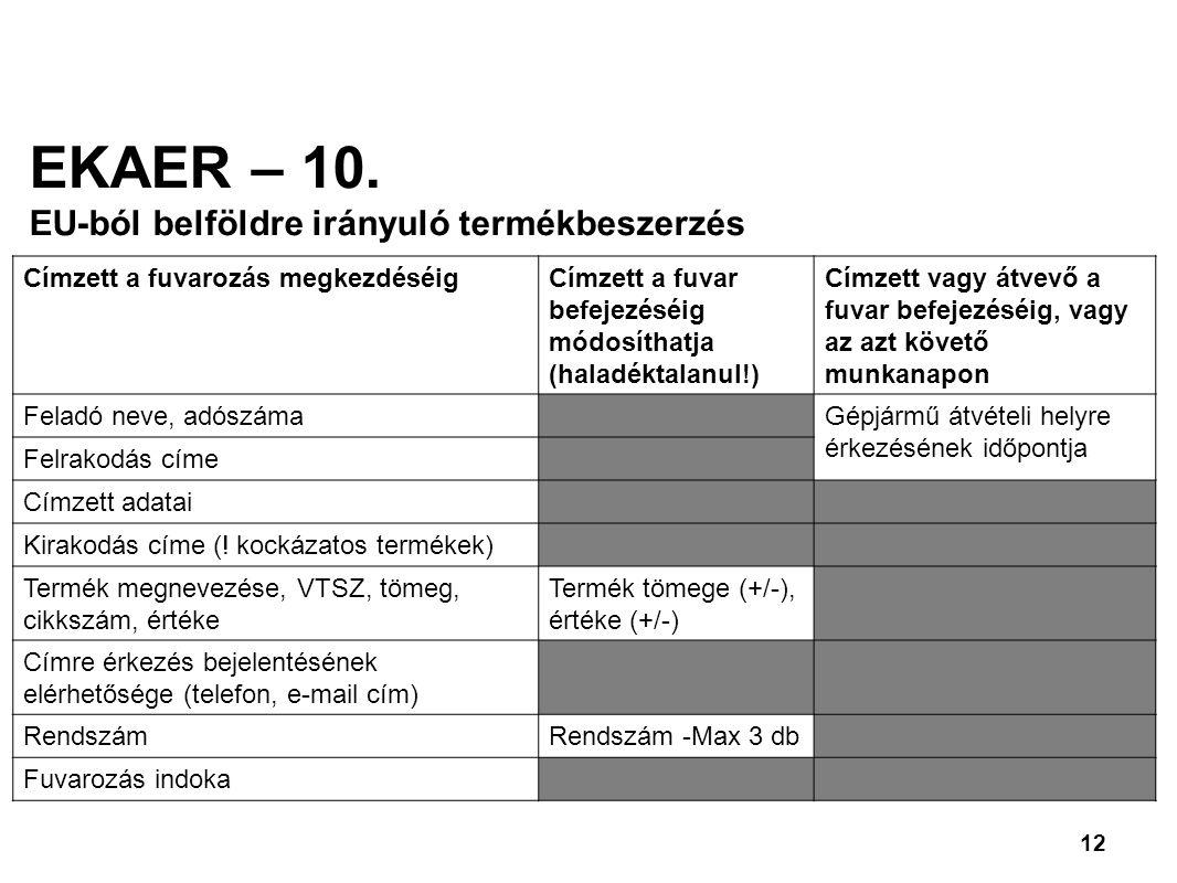 12 EKAER – 10.
