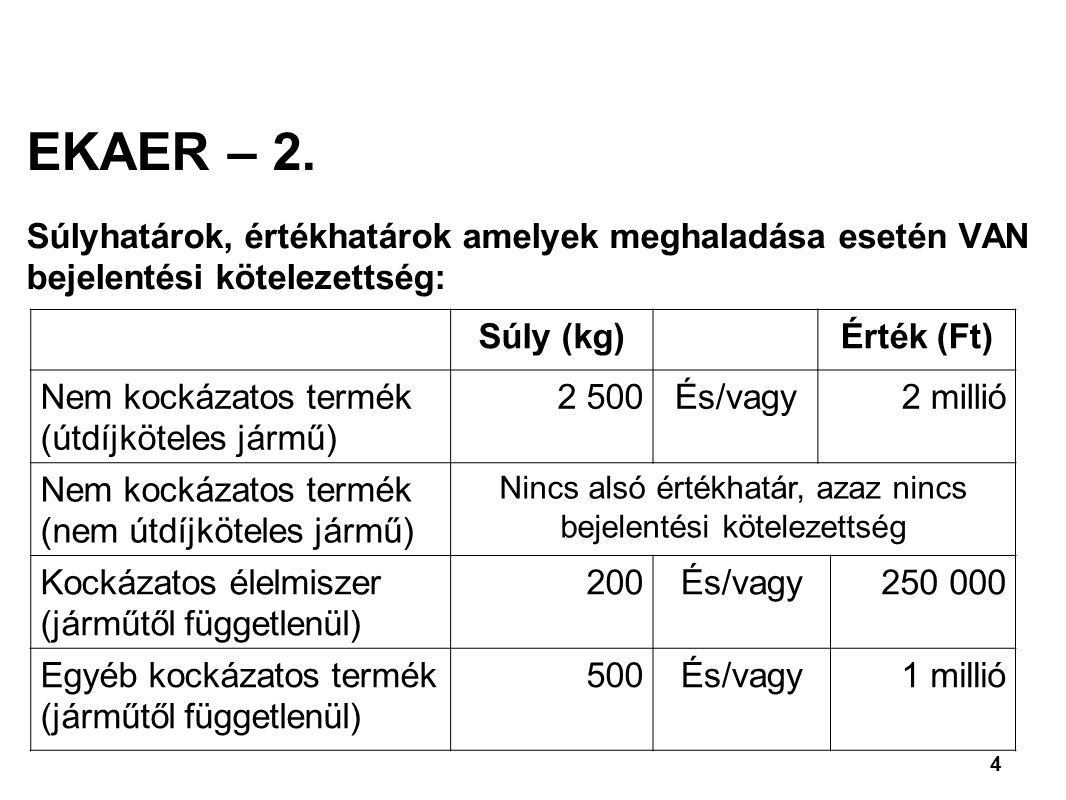 4 EKAER – 2.