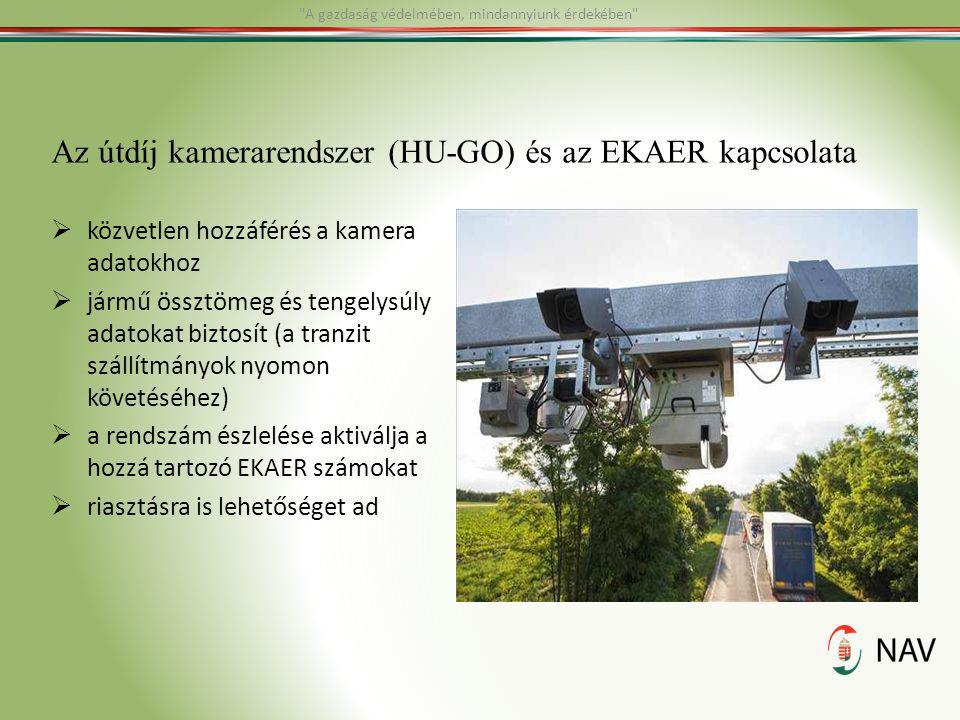 Az útdíj kamerarendszer (HU-GO) és az EKAER kapcsolata  közvetlen hozzáférés a kamera adatokhoz  jármű össztömeg és tengelysúly adatokat biztosít (a